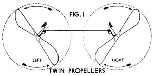 opposite-propellers